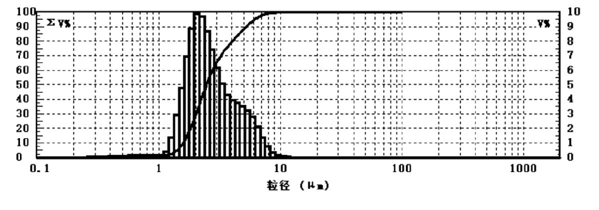 小动物口鼻吸入暴露系统(图1)